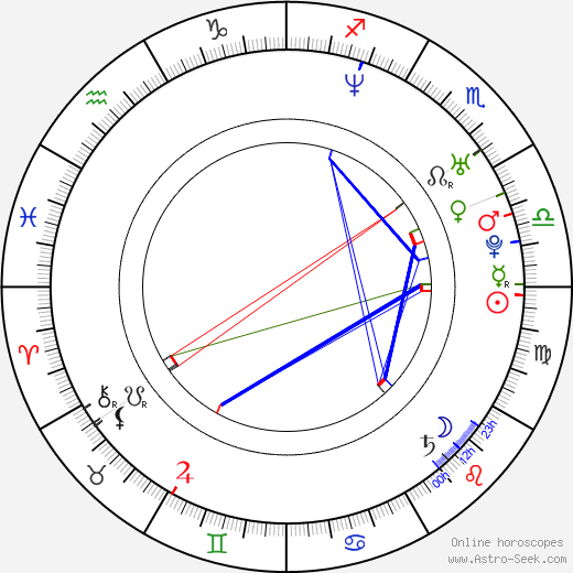 Crystal Cartwright astro natal birth chart, Crystal Cartwright horoscope, astrology