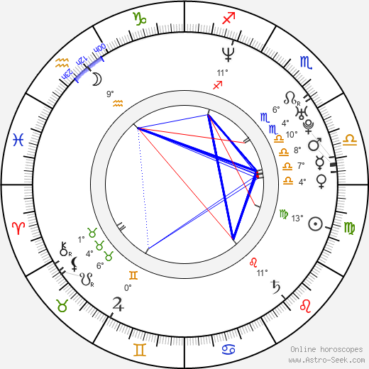Eli Harris birth chart, biography, wikipedia 2020, 2021