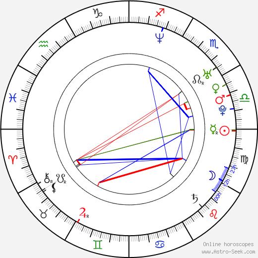 Eric Michael Cole день рождения гороскоп, Eric Michael Cole Натальная карта онлайн