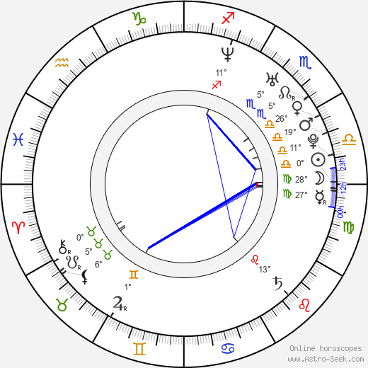 Faune A. Chambers birth chart, biography, wikipedia 2019, 2020