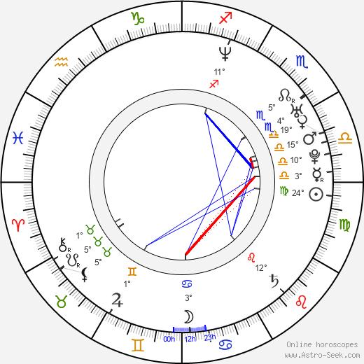 Feleknas Uca birth chart, biography, wikipedia 2020, 2021