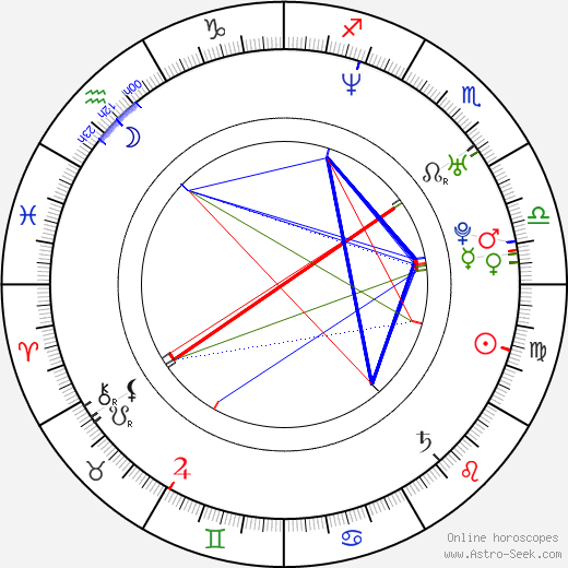 Hyeon-yeong astro natal birth chart, Hyeon-yeong horoscope, astrology