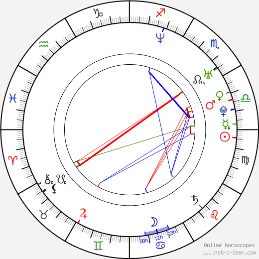 Jalil Lespert birth chart, Jalil Lespert astro natal horoscope, astrology