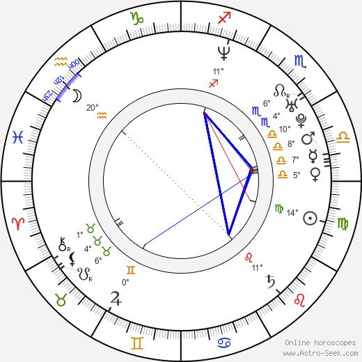 Jamie Wilson birth chart, biography, wikipedia 2019, 2020