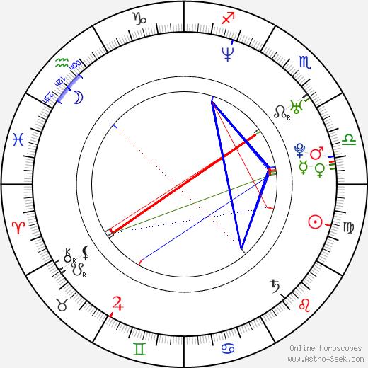 Jamie Wilson astro natal birth chart, Jamie Wilson horoscope, astrology