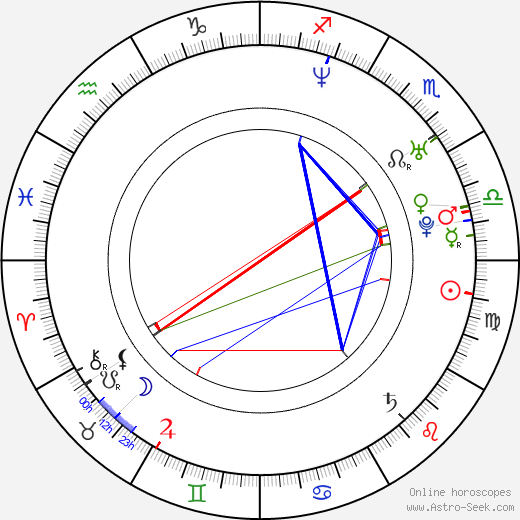 Jason Green birth chart, Jason Green astro natal horoscope, astrology