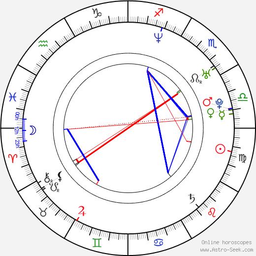 Joey Newman tema natale, oroscopo, Joey Newman oroscopi gratuiti, astrologia