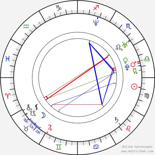 Жозе Теодор José Théodore день рождения гороскоп, José Théodore Натальная карта онлайн