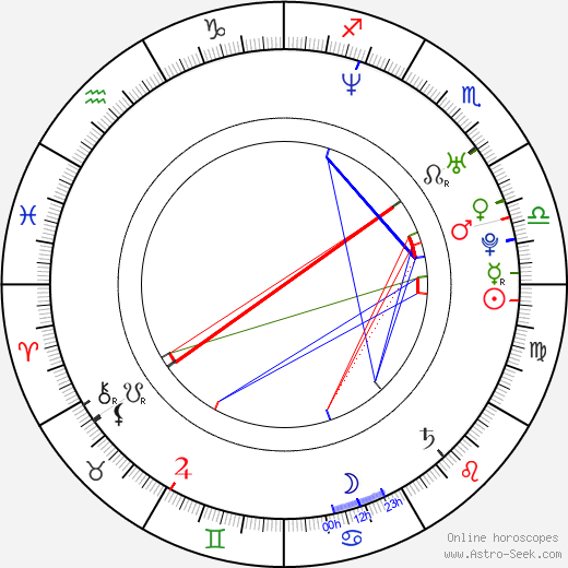 Josue Mendez astro natal birth chart, Josue Mendez horoscope, astrology