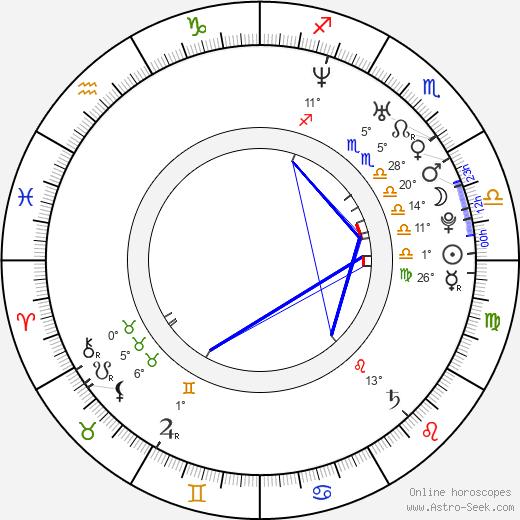 Joyful Drake birth chart, biography, wikipedia 2019, 2020