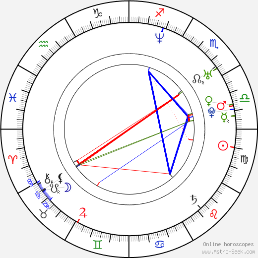 Lauren Stamile astro natal birth chart, Lauren Stamile horoscope, astrology