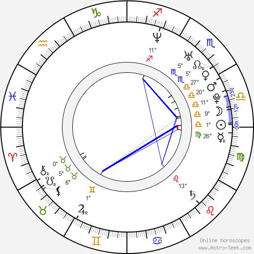 Louis Nero birth chart, biography, wikipedia 2019, 2020