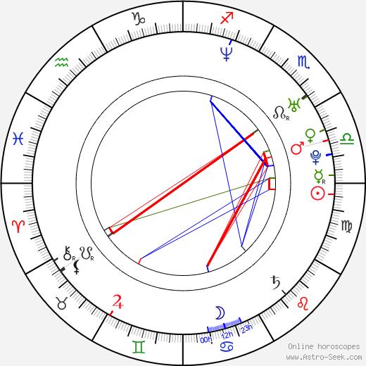 Mabrouk El Mechri birth chart, Mabrouk El Mechri astro natal horoscope, astrology