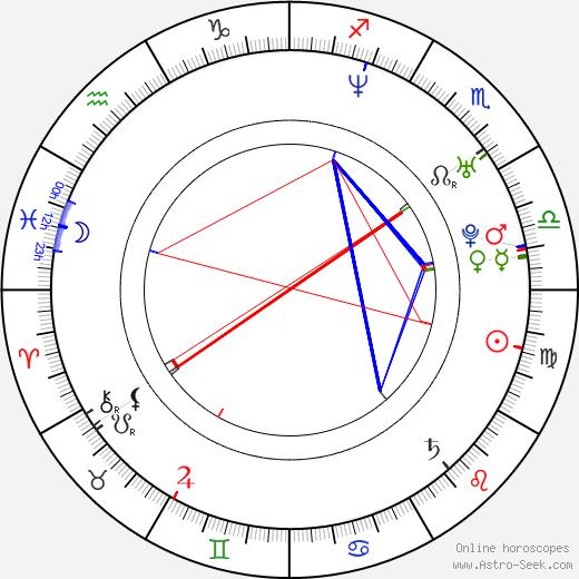 Marian Crisan tema natale, oroscopo, Marian Crisan oroscopi gratuiti, astrologia
