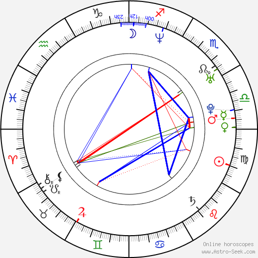 Michael Cotter astro natal birth chart, Michael Cotter horoscope, astrology
