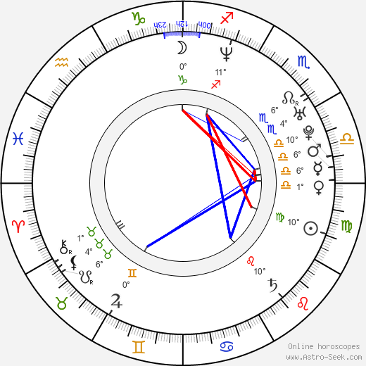 Michael Lombardi birth chart, biography, wikipedia 2016, 2017
