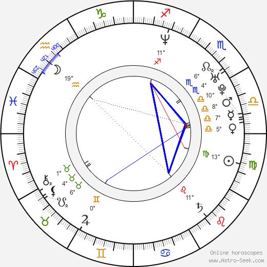 Naomie Harris birth chart, biography, wikipedia 2020, 2021