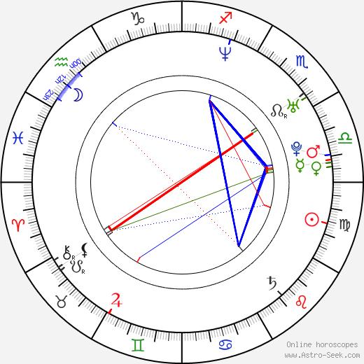 Naomie Harris birth chart, Naomie Harris astro natal horoscope, astrology