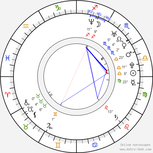 Ohad Knoller birth chart, biography, wikipedia 2018, 2019