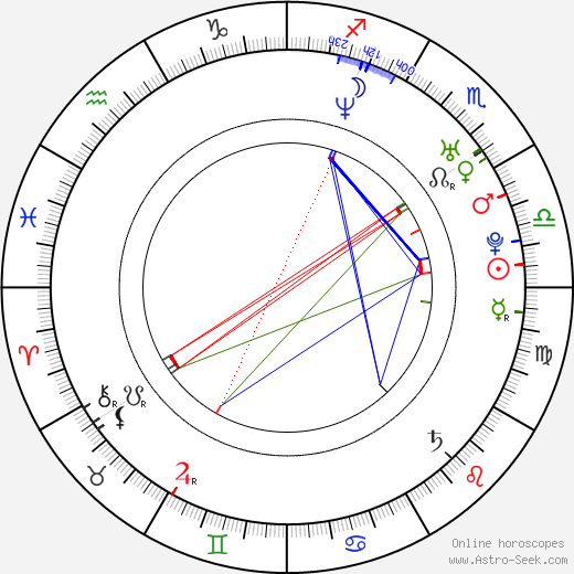 Ohad Knoller astro natal birth chart, Ohad Knoller horoscope, astrology