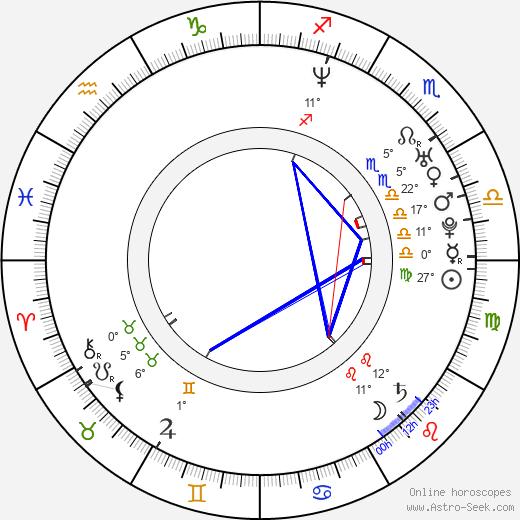 Oren Rehany birth chart, biography, wikipedia 2019, 2020