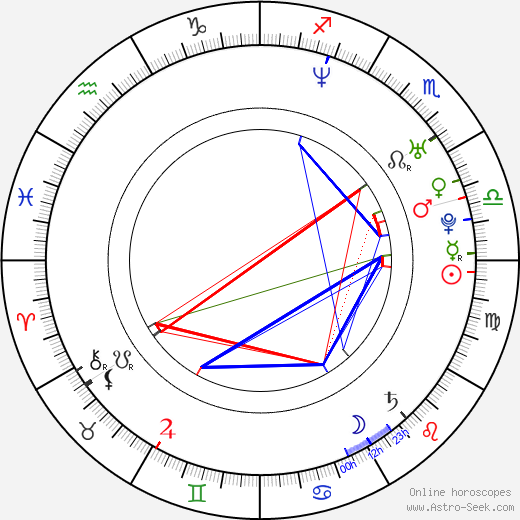 red caf233 astro birth chart horoscope date of birth