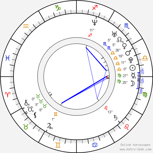 Rob James-Collier birth chart, biography, wikipedia 2019, 2020