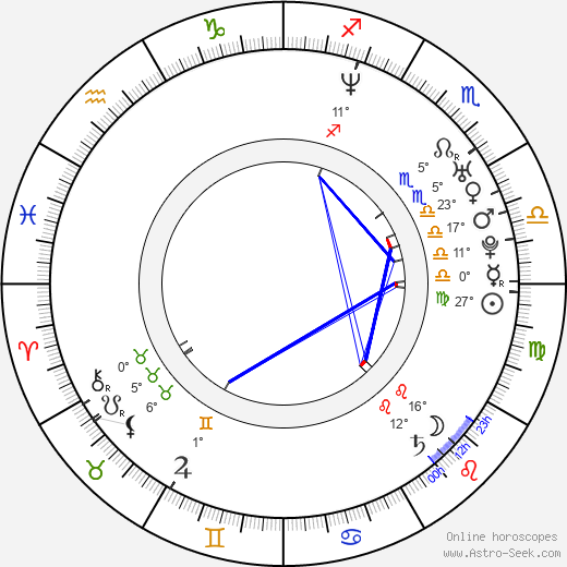 Ryan Fleck birth chart, biography, wikipedia 2018, 2019