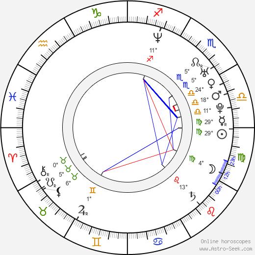 Sala Baker birth chart, biography, wikipedia 2018, 2019
