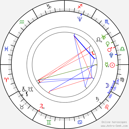 Sala Baker astro natal birth chart, Sala Baker horoscope, astrology