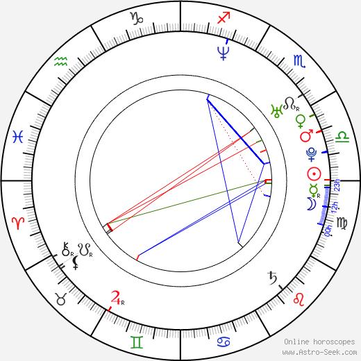 Sarah Blasko день рождения гороскоп, Sarah Blasko Натальная карта онлайн