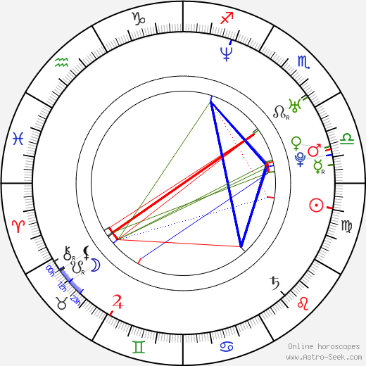 Seon-mi Song astro natal birth chart, Seon-mi Song horoscope, astrology