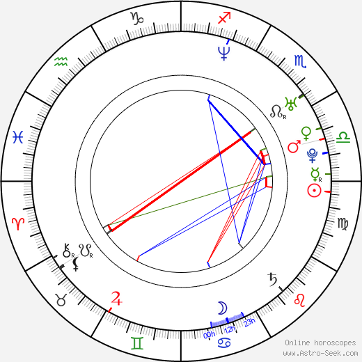 Sophina Brown birth chart, Sophina Brown astro natal horoscope, astrology
