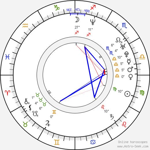 Tim Key birth chart, biography, wikipedia 2019, 2020