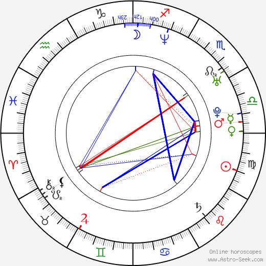 Tim Key birth chart, Tim Key astro natal horoscope, astrology