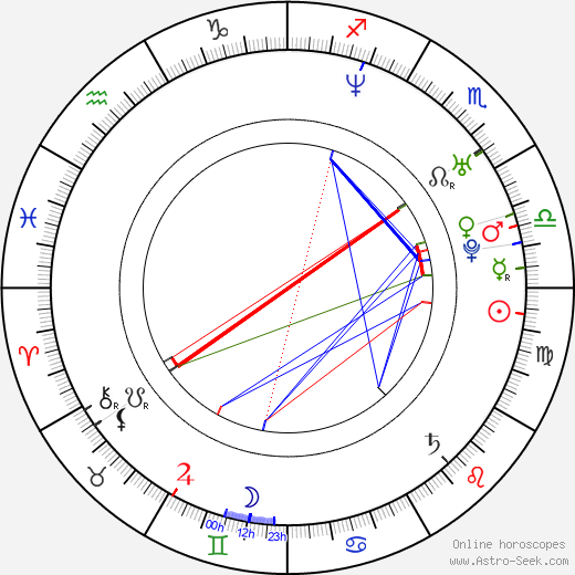 Tina Barrett astro natal birth chart, Tina Barrett horoscope, astrology