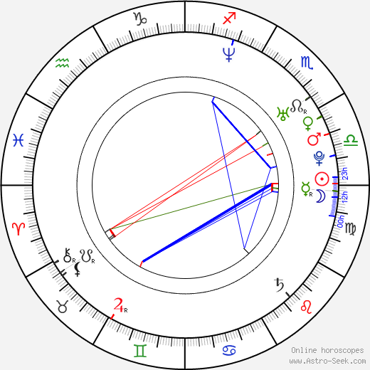 Vladimír Chytil astro natal birth chart, Vladimír Chytil horoscope, astrology
