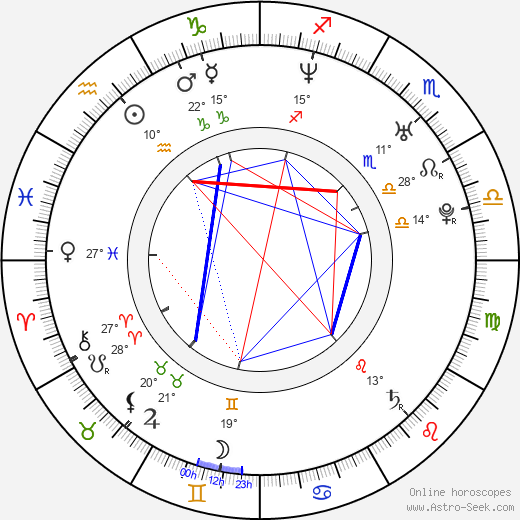 Adam Minarovich birth chart, biography, wikipedia 2020, 2021
