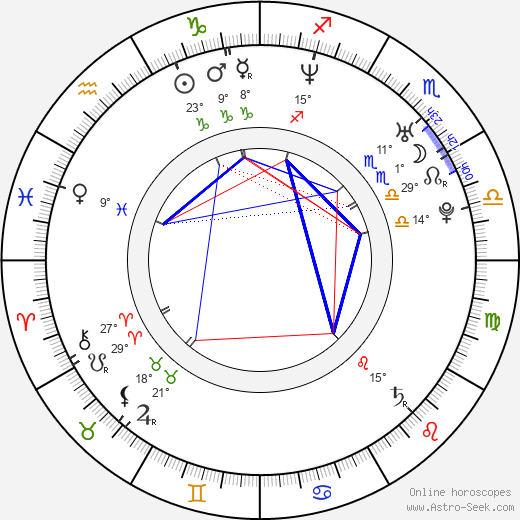 Andrea Černá birth chart, biography, wikipedia 2019, 2020