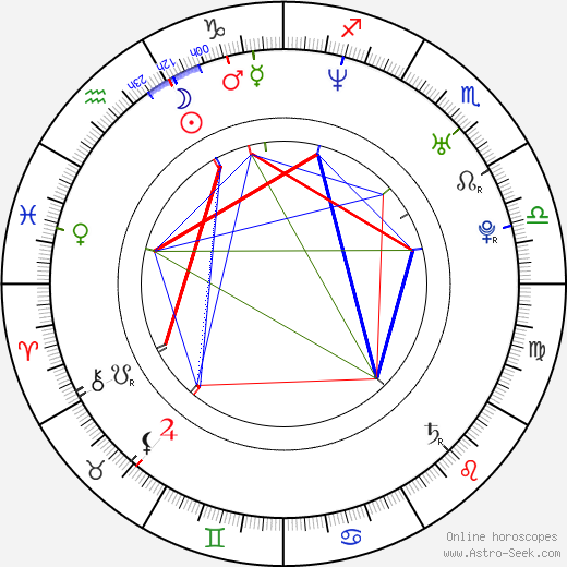 Benjamin Ayres birth chart, Benjamin Ayres astro natal horoscope, astrology
