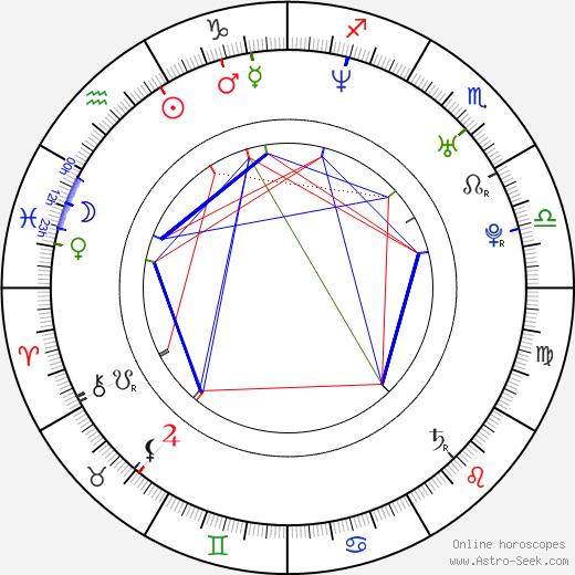 Casey B. Dolan birth chart, Casey B. Dolan astro natal horoscope, astrology