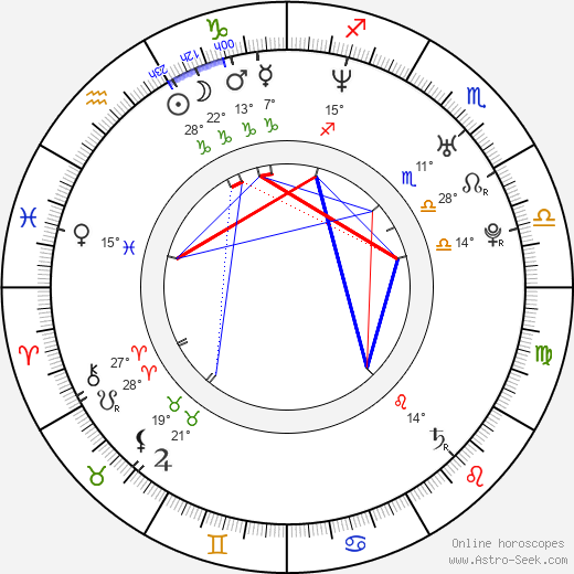 Cocco birth chart, biography, wikipedia 2019, 2020