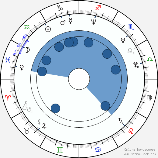Jerry Trainor wikipedia, horoscope, astrology, instagram