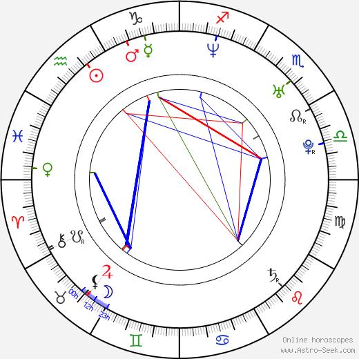 Joey Fatone день рождения гороскоп, Joey Fatone Натальная карта онлайн