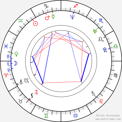 Johann Urb astro natal birth chart, Johann Urb horoscope, astrology