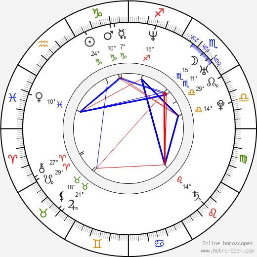 Kateřina Bradáčová birth chart, biography, wikipedia 2018, 2019