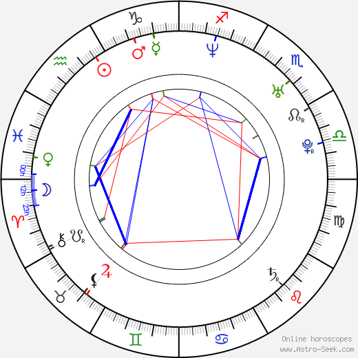 Kensuke Kita astro natal birth chart, Kensuke Kita horoscope, astrology