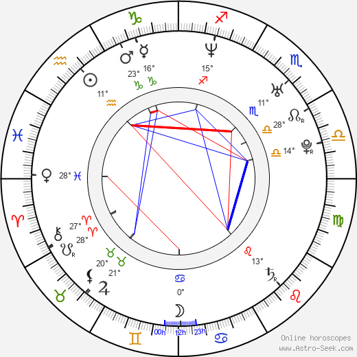 Kerry Washington birth chart, biography, wikipedia 2018, 2019
