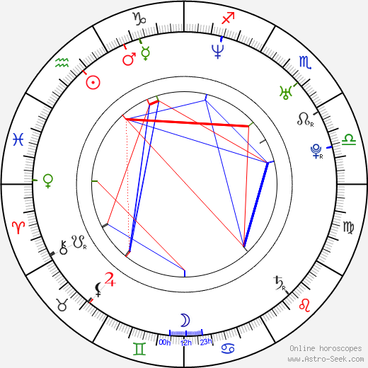 Kerry Washington astro natal birth chart, Kerry Washington horoscope, astrology