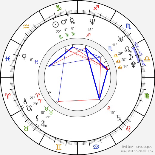 Kris Roe birth chart, biography, wikipedia 2018, 2019